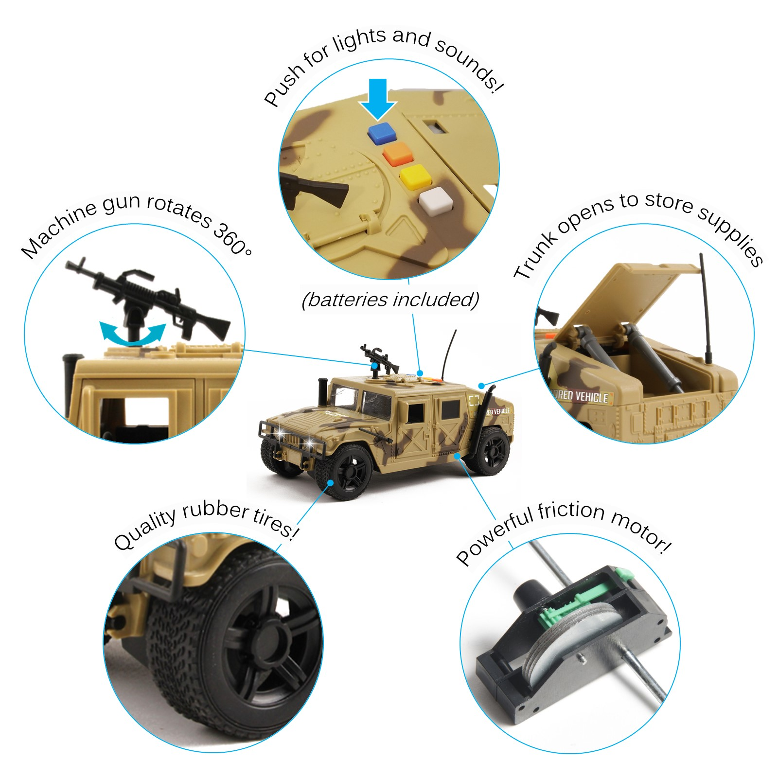 Military Fighter Truck Friction Powered With Lights And Sounds Kids Push And Go 116 Scale Pretend Play Armored Army Vehicle Doors Open Quality Action Toy Car Great Gift For Children Boys Girls