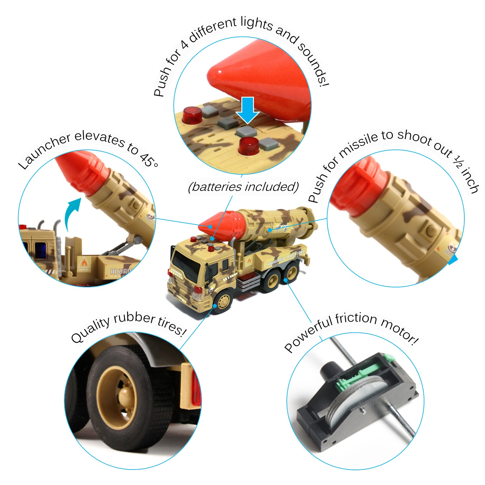 Military Launcher Truck Friction Powered Fighter With Lights Sounds And Pull Back Missile Kids Push And Go Army Carrier Vehicle Pretend Play Armored Toy Car Great Gift For Children Boys Girls